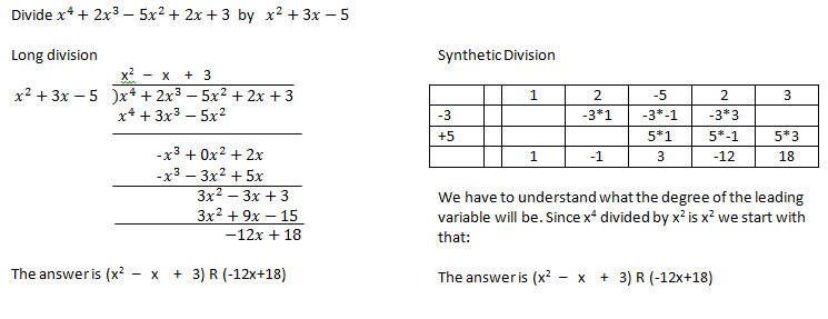 Really, it works. I especially like the fact that synthetic division ...